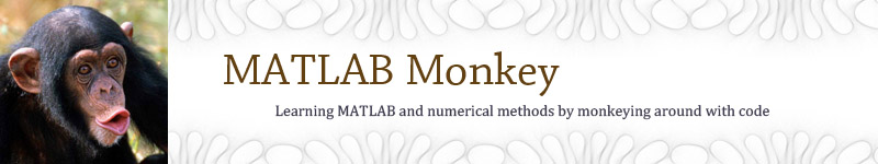 Annotations And Greek Letters Matlab Monkey
