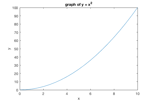Simple Matlab Plot: Matlab-Monkey