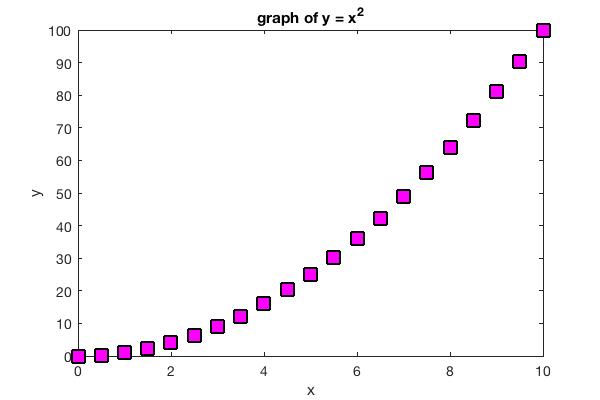 plot01 m - Simple Plot